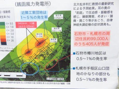 北海道大学の松井先生による低周波被害予想図