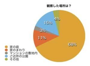 2014庭鳥グラフ-04