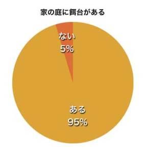 2014庭鳥グラフ-05