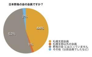 2014庭鳥グラフ-03
